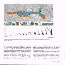 Erfgoed van Industrie en Techniek, 2018 nr 2: hijskranen, Gent